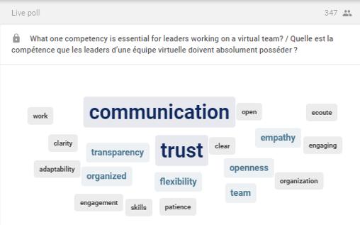 Légende: Communication, confiance, transparence, organisés, flexibilité, empathie, ouverture, équipe, organisation, travail, clarté, adaptabilité, engagement, compétence, patience, écoute, ouvert, clair.